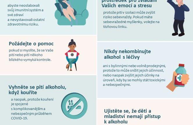 WHO – konzumace alkoholu vás neochrání před COVID 19